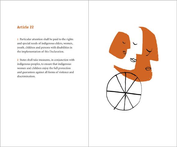 illustration heads